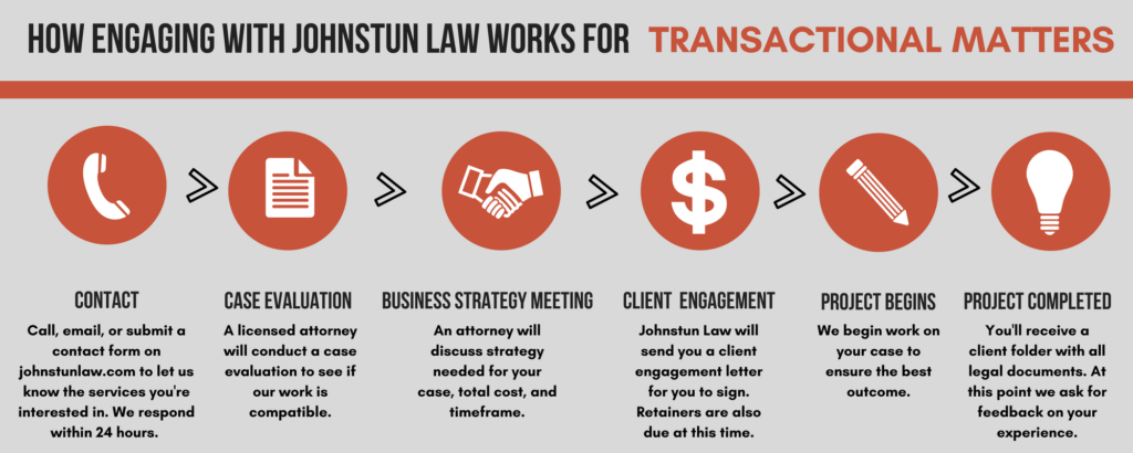 working with Johnstun Law